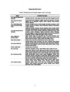 1 Supporting Information Table S1. Composition of the eleven regions ...