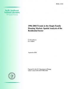 1996-2004 Trends in the Single-Family Housing Market: Spatial ...