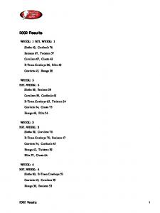 2002 Results - RealTime Fantasy Sports