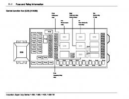 2002 Wiring Diagram and Fuse Box Layout