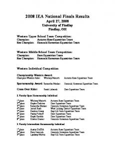 2008 IEA Western Competition Results