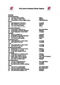 2013 Junior Nationals Official Results