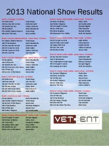 2013 National Show Results