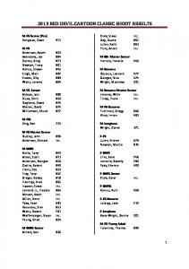 2013 RED DEVIL CARTOON CLASSIC SHOOT RESULTS