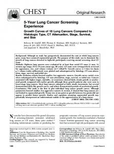 5-Year Lung Cancer Screening Experience