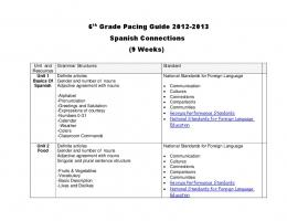 6th Grade Pacing Guide 2012-2013 Spanish Connections (9 Weeks)