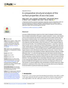 A comparative structural analysis of the surface properties of ... - PLOS