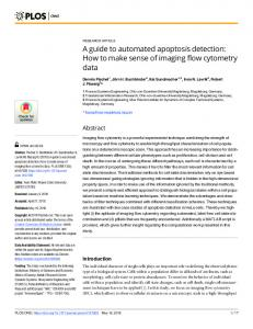 A guide to automated apoptosis detection: How to make sense ... - PLOS