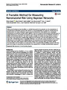 A Tractable Method for Measuring Nanomaterial