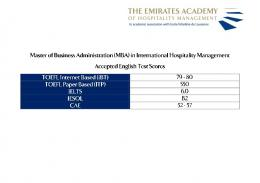 Accepted TOEFL/IELTS scores Master of in Interna nal Hospitality ...