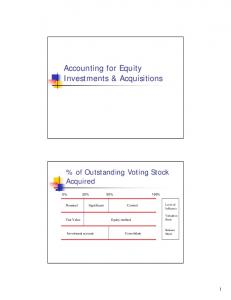 Accounting for Equity Investments & Acquisitions