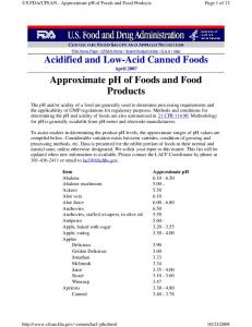Acidified and Low-Acid Canned Foods Approximate pH of Foods and ...
