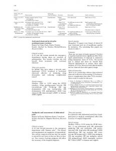Activated charcoal in tricyclic antidepressant overdose ... - Europe PMC