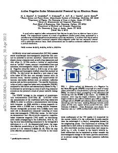 Active Negative Index Metamaterial Powered by an Electron Beam
