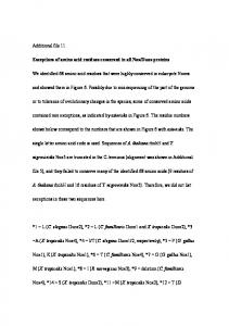 Additional file 11 Exceptions of amino acid residues ... - BioMed Central