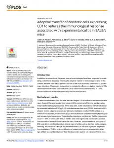 Adoptive transfer of dendritic cells expressing CD11c reduces ... - PLOS