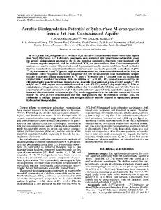 Aerobic Biodegradation Potential of Subsurface Microorganisms from ...