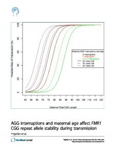 AGG interruptions and maternal age affect FMR1 CGG repeat allele ...