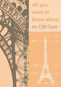 All You Need to Know about the Eiffel Tower