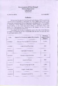 amendment - may 2013 - Ctdoa.in