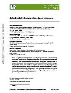 Anisotropic hydrodynamics--basic concepts