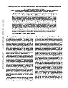 Anisotropy and temperature effects on the spectral properties of Shiba ...