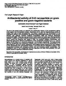 Antibacterial activity of ZnO nanoparticle on gram ... - Academic Journals