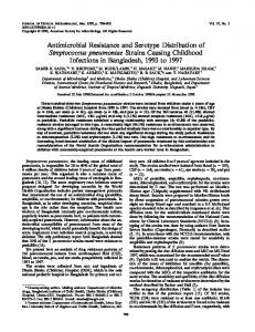 Antimicrobial Resistance and Serotype Distribution of Streptococcus ...