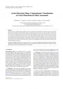 Aortic Dissection Maps: Comprehensive Visualization of Aortic ...
