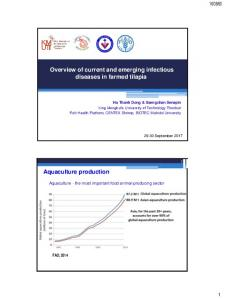 Aquaculture production Overview of current and ...