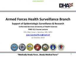 Armed Forces Health Surveillance Branch