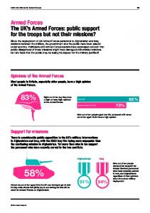 Armed Forces The UK's Armed Forces: public support for the troops ...