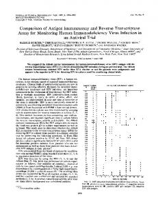Assay for Monitoring Human Immunodeficiency Virus Infection in