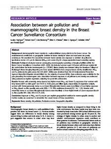 Association between air pollution and mammographic breast ... - Core