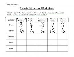 Atomic Structure Worksheet - HRSBSTAFF Home Page