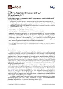 Au/CeO2 Catalysts: Structure and CO Oxidation Activity - MDPI