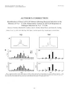 author's correction - Infection and Immunity
