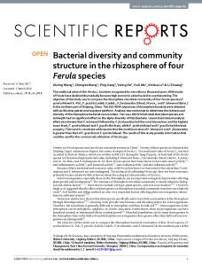 Bacterial diversity and community structure in the