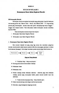 bahasa indonesia modul 5 - WordPress.com