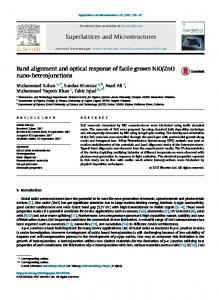 Band alignment and optical response of facile grown