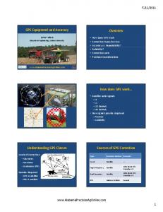 Basics of GPS/GNSS Equipment and Accuracy