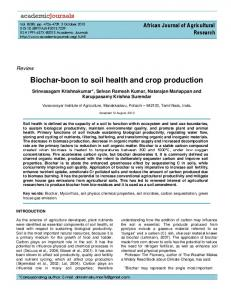 Biochar-boon to soil health and crop production