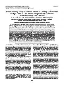 Biofilm-Forming Ability of Candida albicans Is Unlikely To Contribute ...