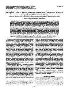 Biological Traits of Xylella fastidiosa Strains from Grapes and Almonds