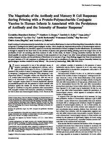 Booster Response Persistence of Antibody and the Intensity of Human ...