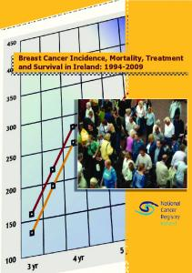 Breast Cancer Incidence, Mortality, Treatment and Survival in Ireland ...