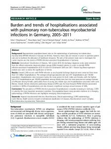 Burden and trends of hospitalisations associated