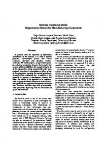Business Continuity Model. Regeneration System for Manufacturing ...