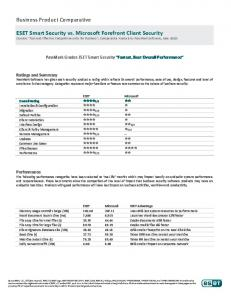 Business Product Comparative ESET Smart Security vs. Microsoft ...