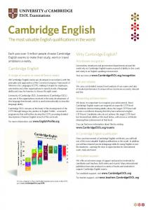 Cambridge English Why Cambridge English?